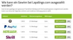 Auszahlungen beim Lapalingo Casino